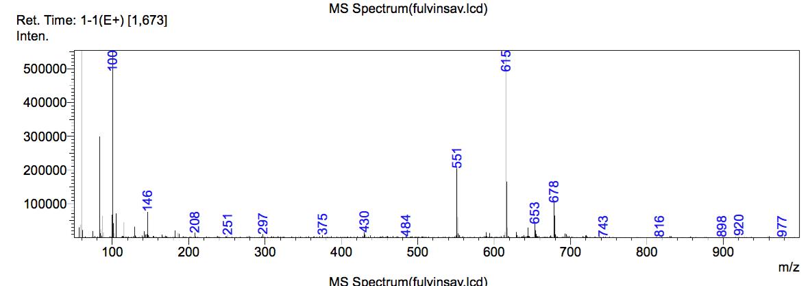 HPLC MS Protofulvix (Fulvic acid)